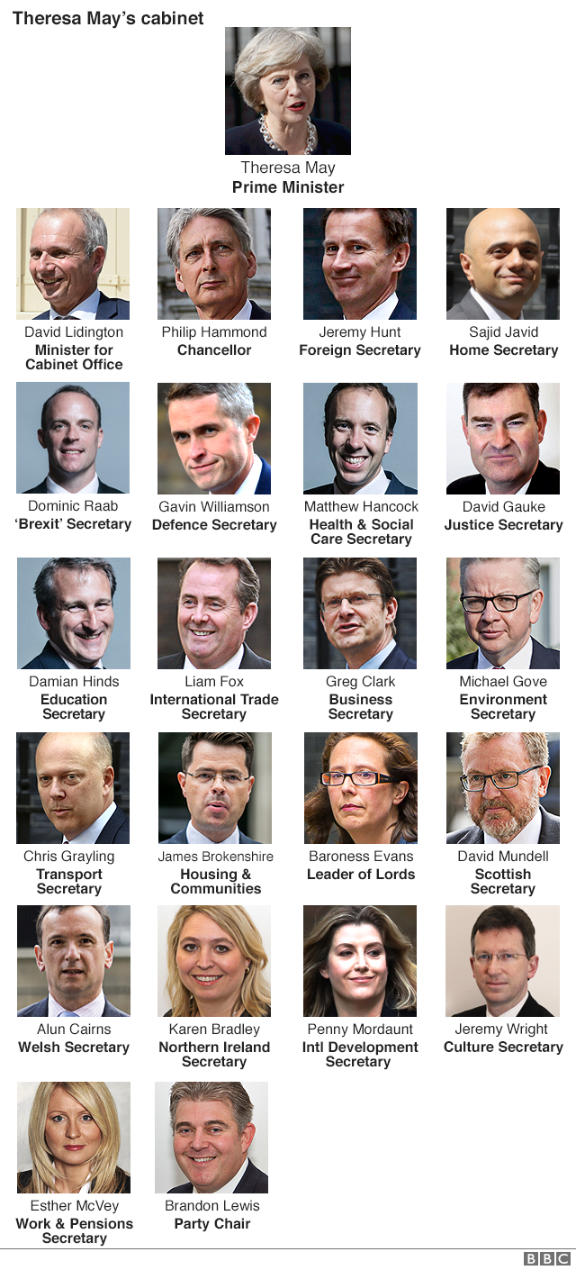 ​Britain's power brokers